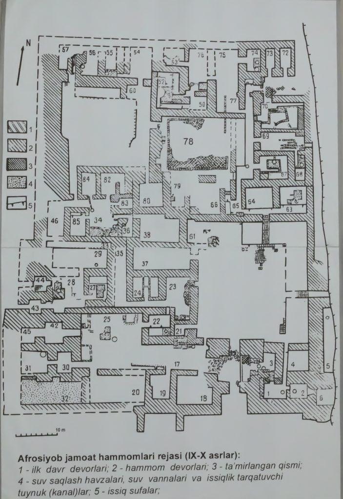 Museo archeologico Afrasiab
